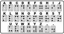 image-alphabet-braille